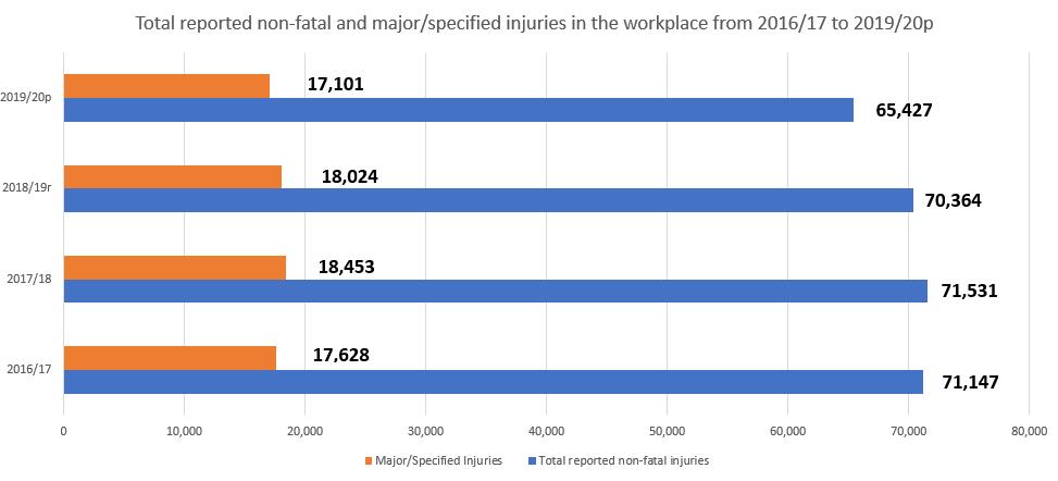 pelvic fracture compensation calculator statistics graph